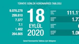 18 Eylül'de Türkiye'de korona virüs salgınından son 24 saatte 62 kişi hayatını kaybetti