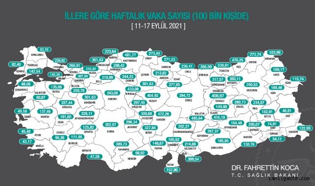 İllerin haftalık vaka haritası açıklandı (11-17 Eylül)